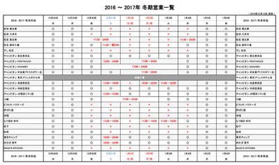 営業各店_年末年始営業日程_2016_2017.jpg